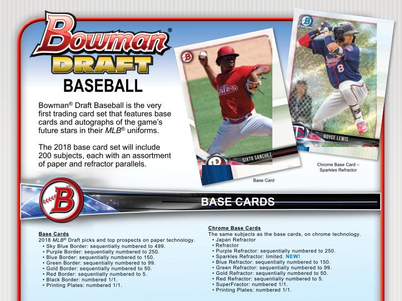 18BDBB_Bowman Draft Baseball_Asia Edition_02.jpg