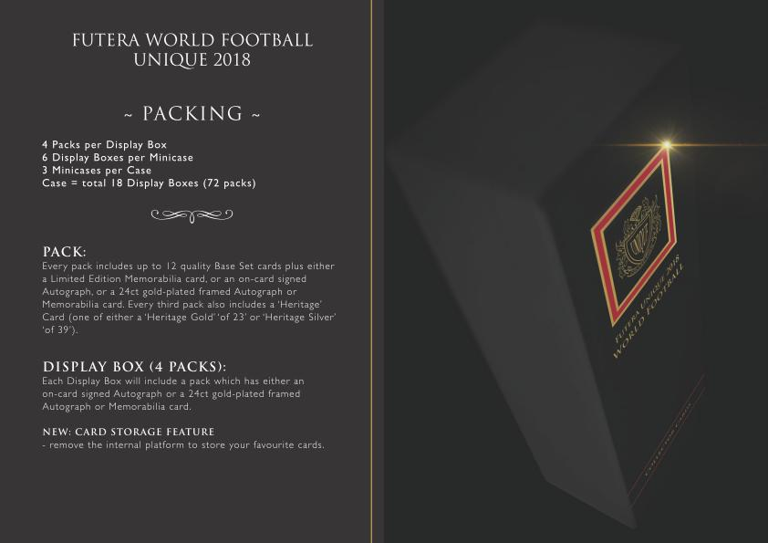 2018 Futera World Football Unique